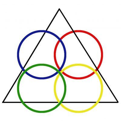 Perceptioratio-Symbollogo